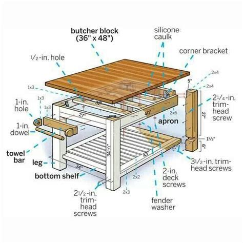 how to build a small kitchen island diy butcher block kitchen island woodworking pinterest