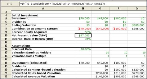 format cash flow analysis photo sle financial analysis report images