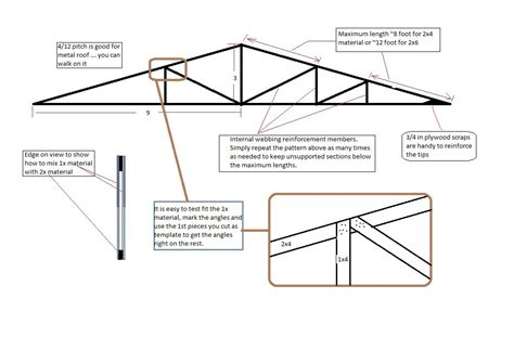 house roof truss design build a house in 10