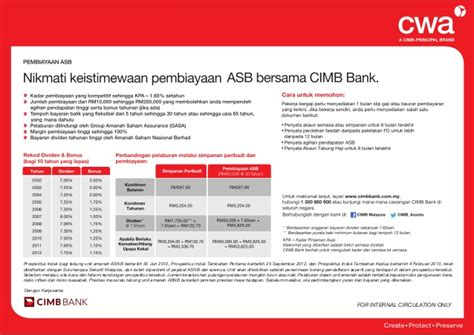 cimb house loan cwa shah alam asb loan cimb