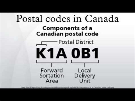 Zip Code Lookup By Address Canada Canadian Postal Code