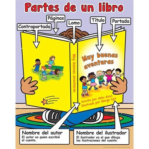 libro learn spanish words partes de un libro pepe loves bilingual teaching activities dual language
