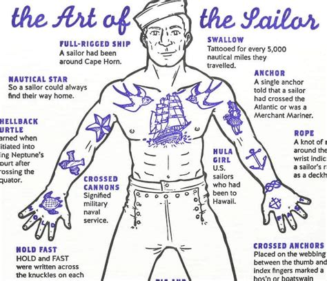 nautical tattoo meanings helpful diagram decodes the meaning of traditional sailor