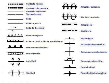 imagenes de simbolos usados en los mapas exe