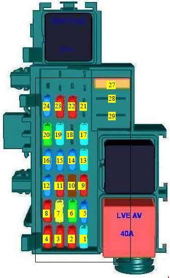 vauxhall fuse box diagram new wiring diagram 2018