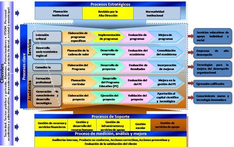 cadena de valor definicion pdf im 225 genes todos los activos