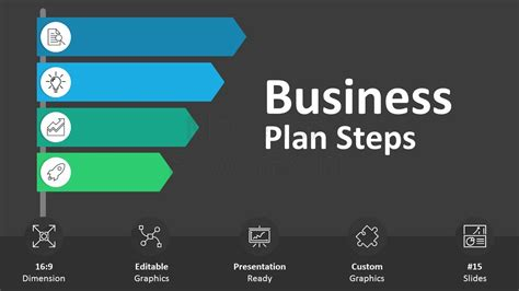 best 25 business plan presentation ideas on pinterest business