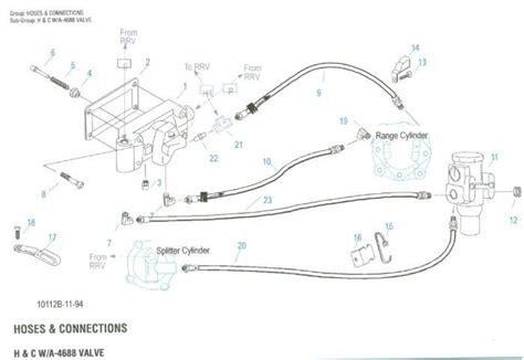 13 speed eaton fuller transmission diagram eaton fuller 13 speed transmission air line diagram