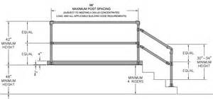 Osha Requirements For Handrails osha railing requirements avoid problems with osha