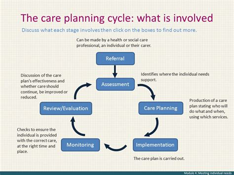 What Is Involved In A Background Check Module 4 Meeting Individual Needs Ppt
