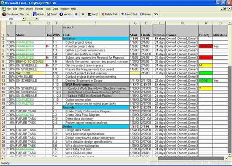 free excel templates for project management 5 free excel project management tracking templates