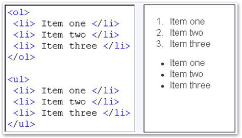 html tutorial ordered list css tutorial part 1 with graphical presentation