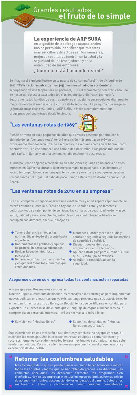 tabla de liquidacion salario minimo 2016 colombia valor del auxilio de transporte en colombia 2016