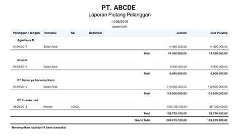 jurnal layout perusahaan contoh laporan keuangan perusahaan dagang secara lengkap