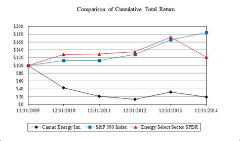 pattern energy sec filings erin energy corp form 10 k march 16 2015