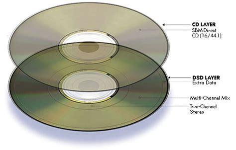 dvd audio  sacd  cd audioholics