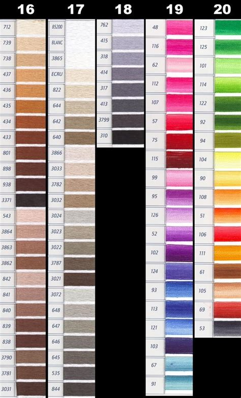 dmc color chart dmc perle threads color chart nakpunar