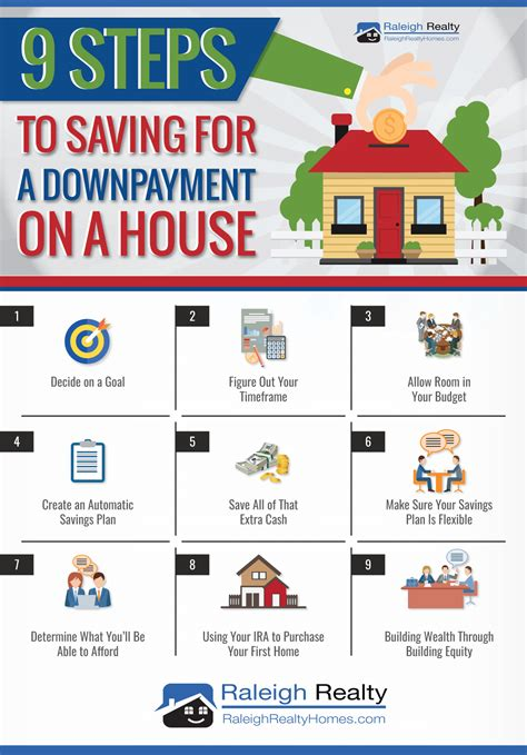 how to save up for a house 9 steps to saving for a down payment on a house