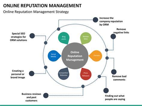 Reputation Management Template Reputation Management Powerpoint Template