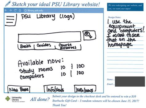 open access multimodality and writing center studies books library website sketch a thon portland state
