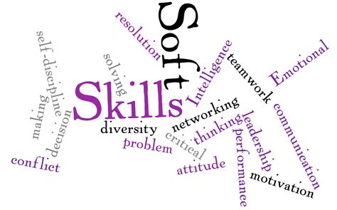 Resume Sample Key Competencies by Hofstra Career Center Soft Skills Matter 5 Soft Skills