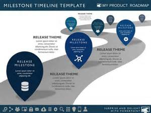 property strategy template simple products and timeline on