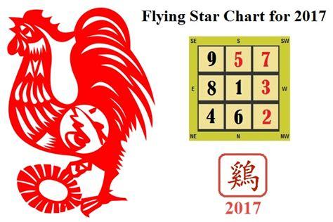2017 flying star feng shui flying star 2017