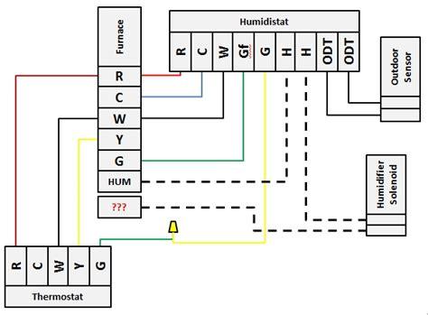 aprilaire model 60 wiring diagram furnace transformer