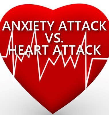 dr oz chest pain symptom checker