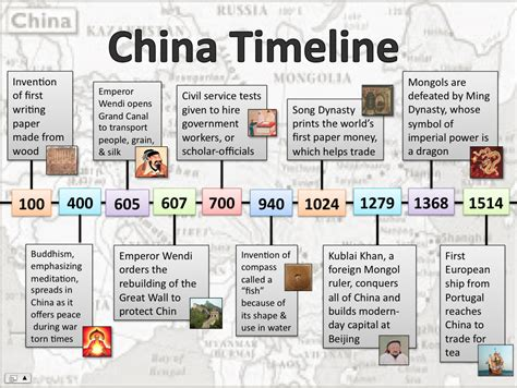 timeline of history and dynasties it all