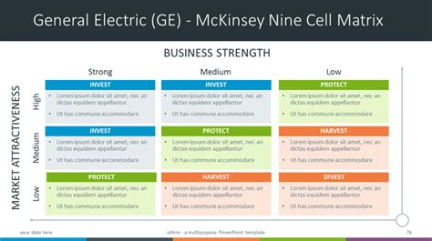 Bcg Powerpoint Template – Free Boston Consulting Group Matrix Template for