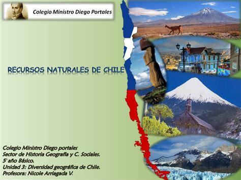 imagenes zonas naturales de chile recursos naturales de chile clase 8 9