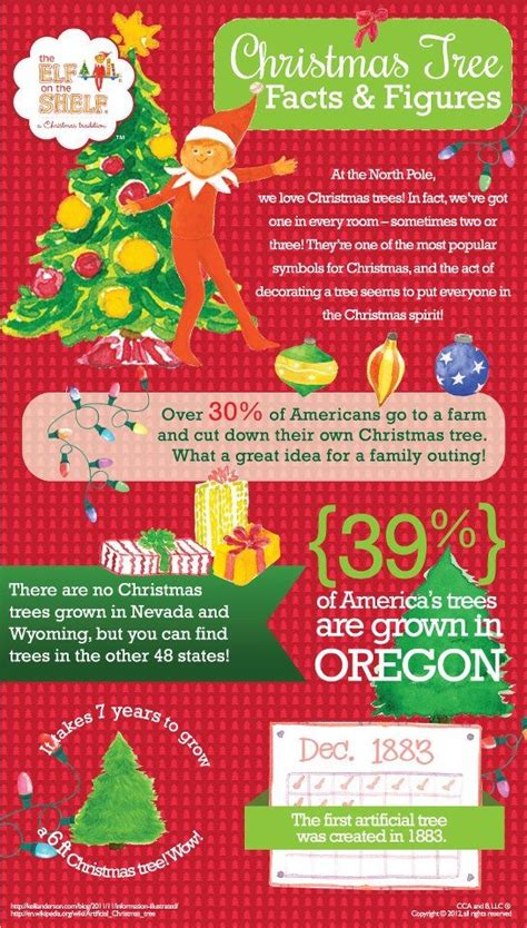 christmas tree facts figures anything christmas