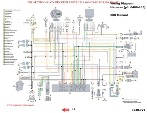 caterpillar radio wiring diagram hdtv wiring diagram