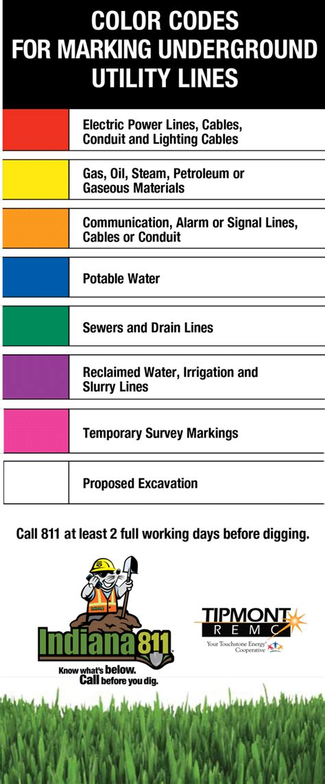 utility color codes underground utility color code chart wallpaperall