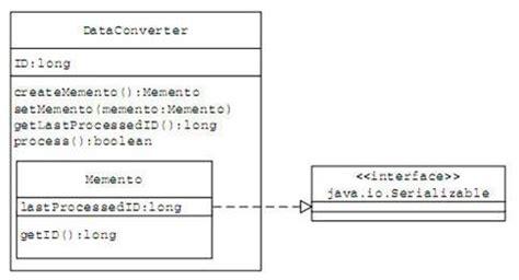 design pattern used in jdk 转载 jdk中的设计模式 布布扣 bubuko com