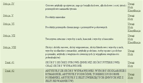 import opłaty celne system isztar e import pl