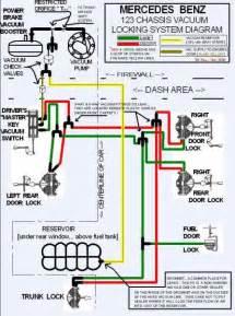 w123 vacuum interlock diagram peachparts mercedes shopforum