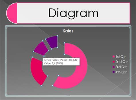 cara membuat film pendek yang menarik cara membuat presentasi yang menarik menggunakan slide