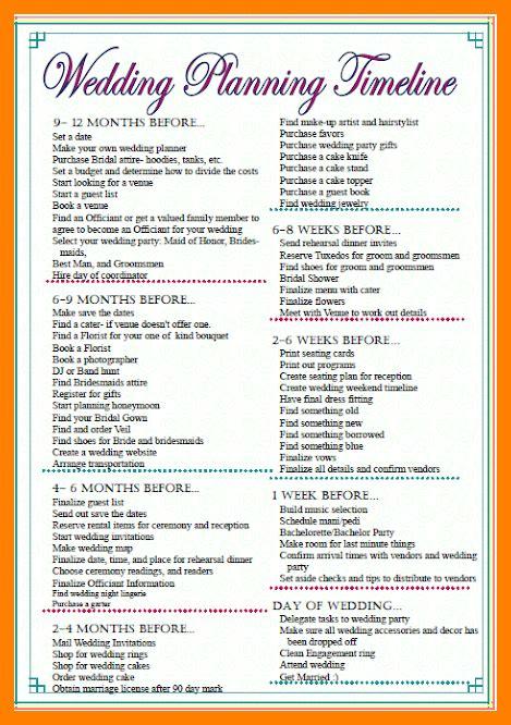 Wedding Weekend Checklist by 9 Do It Yourself Wedding Planning Checklist Gcsemaths