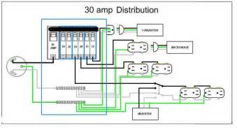 30 inverterrvdistribution wire diagrams easy simple detail ideas general exle 30 amp rv