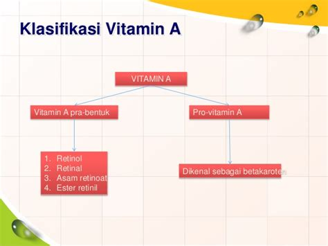 Suplemen Vitamin E vitamin