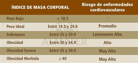 tabla imc indice de masa corporal taringa 205 ndice de masa corporal