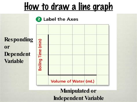 draw a line graph line graphs slope and interpreting line graphs
