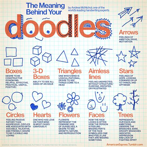 doodle means handwriting analysis the meaning your doodles by