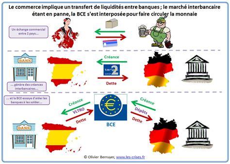 iii la bce et l eurosyst 232 me la banque centrale