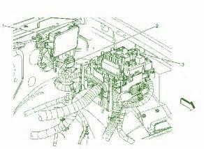 2006 chevrolet silverado 5 3 front engine fuse box diagram circuit wiring diagrams