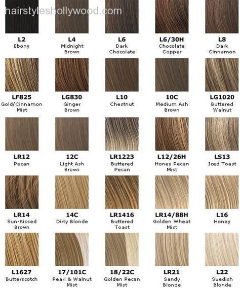 light ash brown hair color chart google search hair