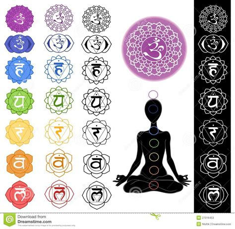 seven chakras stock vector image of centers icon ajna