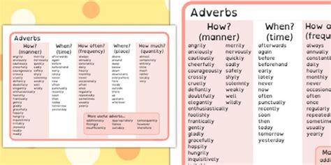 Adverb Mat by Adverb Word Mat Dyslexia Australia Words Adverbs Dyslexic